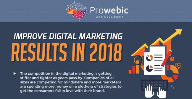 Enhance Digital Marketing results in 2018 - Prowebic